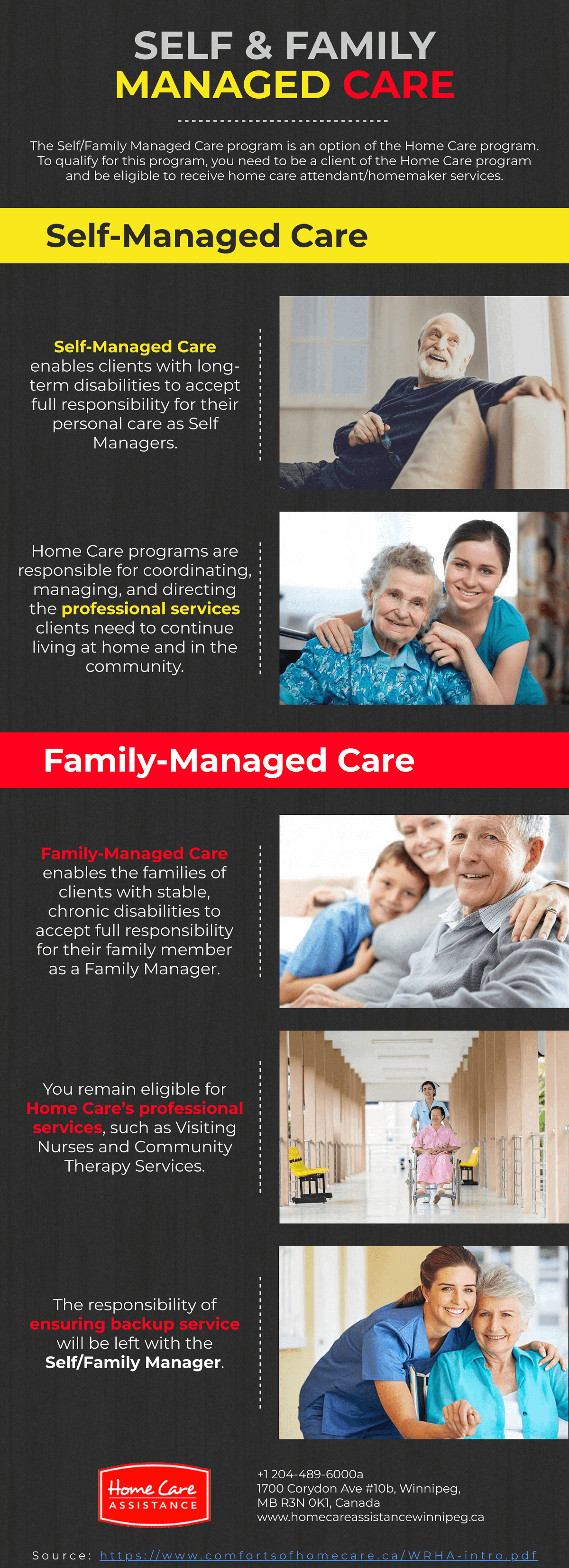 All You Need to Know about Self & Family Managed Care [Infographic]